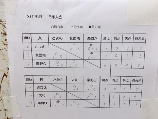 C8D64BAB-6907-4A05-9CB8-0E6863FB8A9F.jpg